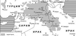 карта расселения курдов