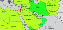 конфессии ближнего востока