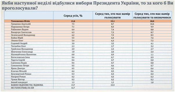 Укрографик3