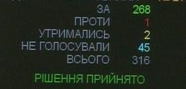 golosovanie_po_mobilizacii_600_0