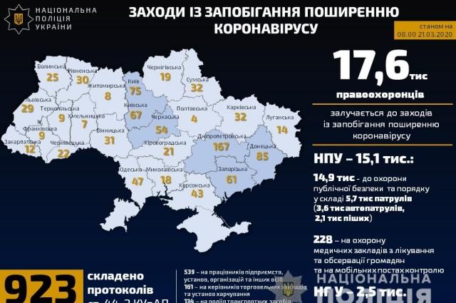 коронвирус на украине