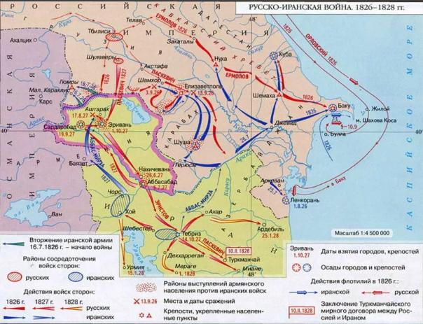русско-иранская война