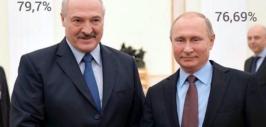 Проценты Путина и Лукашенко
