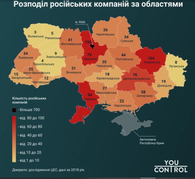 российские активы на украине